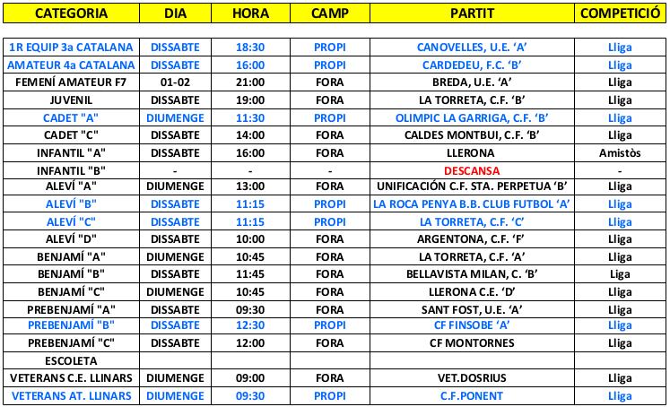 partits-21-22-de-gener