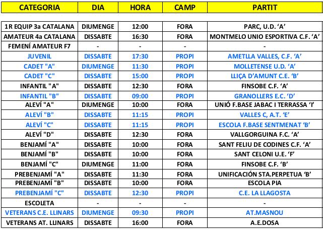 partits-11-12-de-febrer