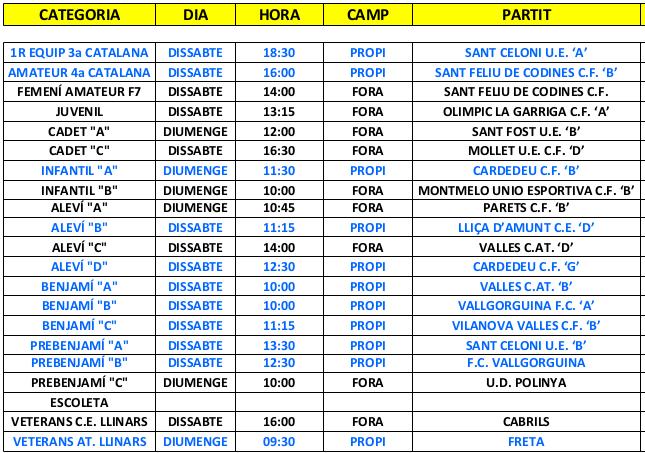 partits-18-19-de-febrer