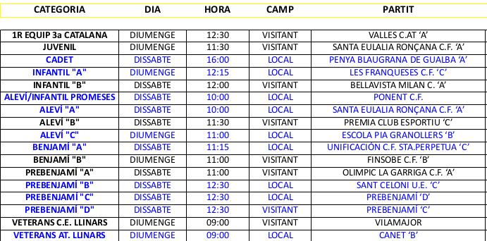 PARTITS 17-18 MARÇ