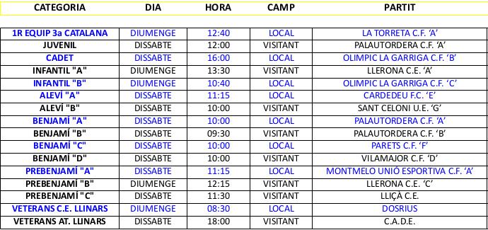partits 19-20 gener