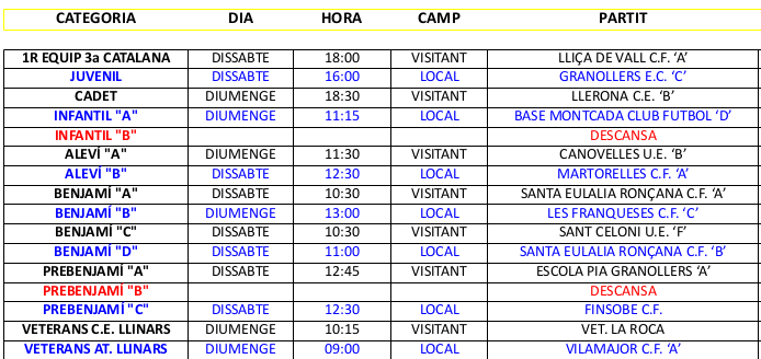partits 26-27 gener